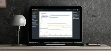 Интеграция Яндекс Метрики и Вебмастер